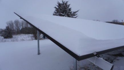 do solar panels get covered in snow